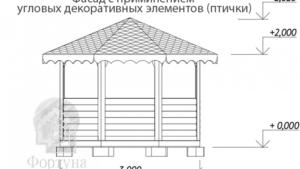 Беседка деревянная Оазис 3м